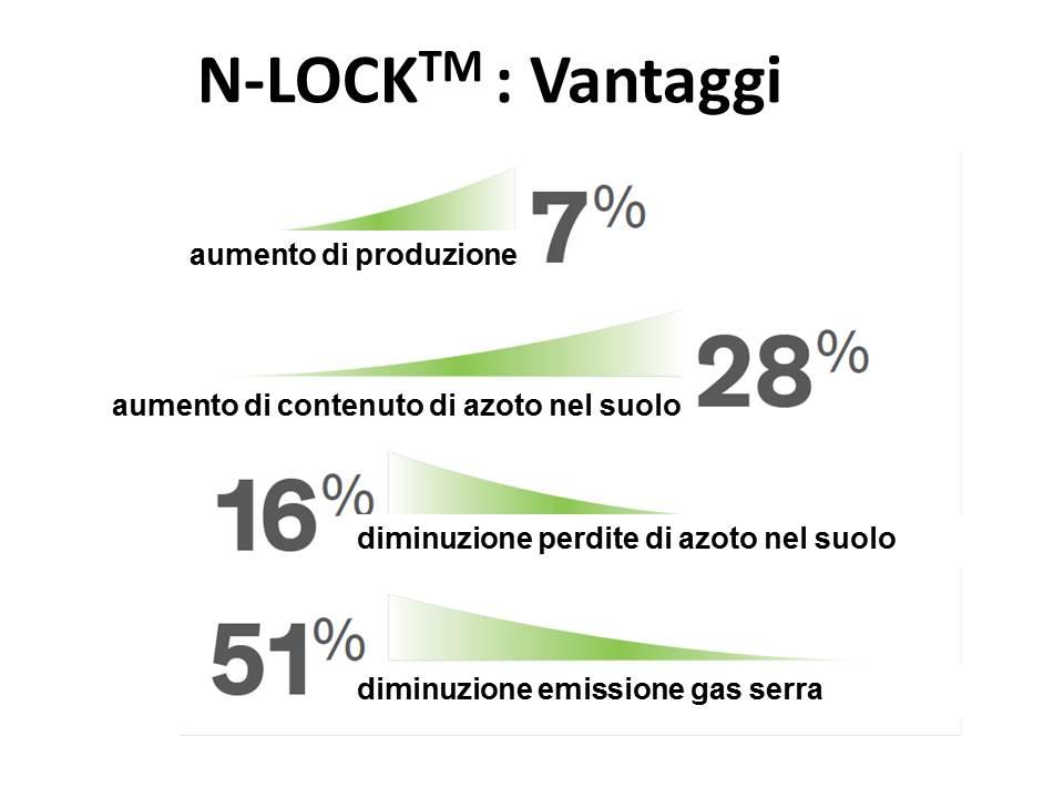 n-lock_vantaggi-2